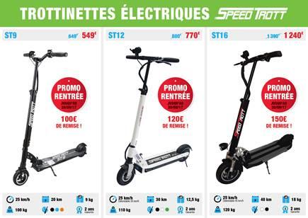 Promo Trottinettes électriques