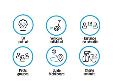 LA CHARTE ACTIVITÉS MOBILBOARD